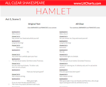 appearance vs reality hamlet essay Hamlet theme of appearance vs reality a major theme that encircles the play hamlet is the disparity between what something appears to be, and.