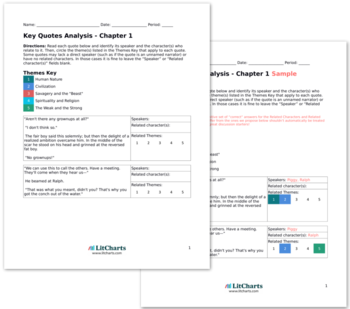 Sign up for litcharts a pdf downloads teacher editions and more the summary from the side by side summary and analysis in our litcharts literature guides but with the analysis boxes blank teachers use these organizers fandeluxe Choice Image