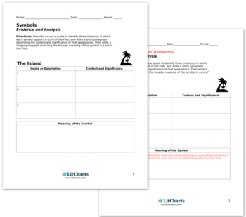 Sign up for LitCharts A+: PDF Downloads, Teacher Editions
