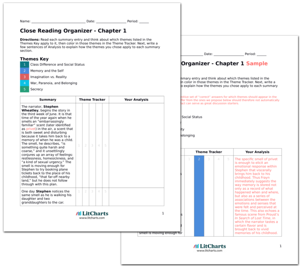 analysis of mrs hayward from the Of human bondage: character profiles, free study guides and book notes including comprehensive chapter analysis, complete summary analysis, author biography information, character profiles, theme analysis, metaphor analysis, and top ten quotes on classic literature.