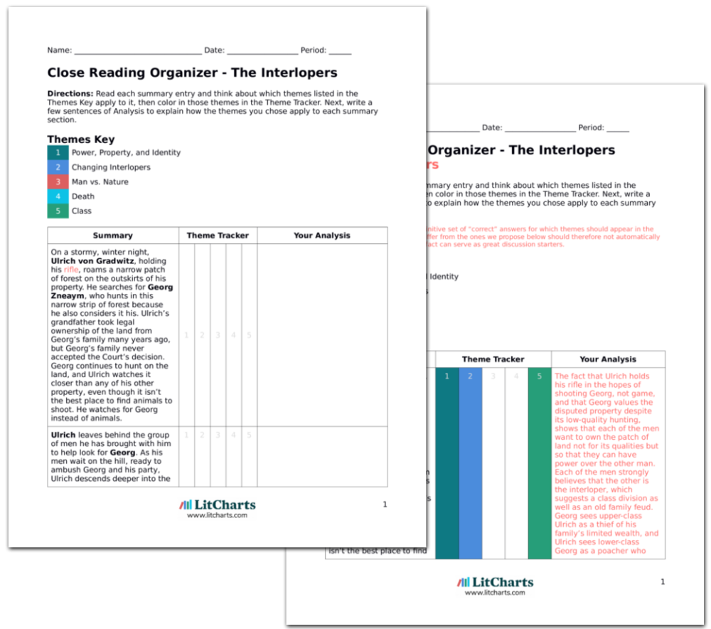 the interlopers essay the interlopers by saki plot diagram create  the interlopers themes from the creators of sparknotes the teacher edition of the litchart on the the interlopers essay